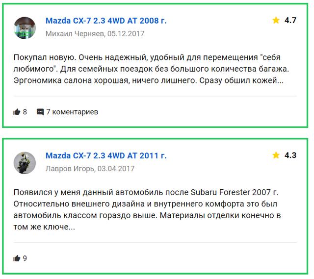 Когда начнутся продажи новой Мазда СХ-7: Закрытая информация