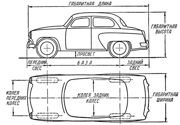 Мазда mpv описание кузова, салона, подвески и трансмиссии