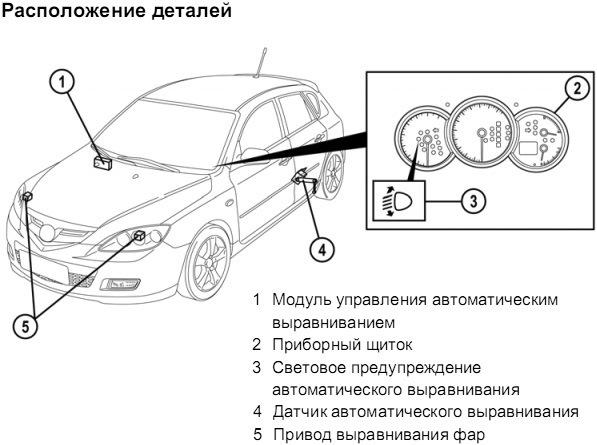 Как лучше снять корректоры фар на Mazda familia: Подробный обзор