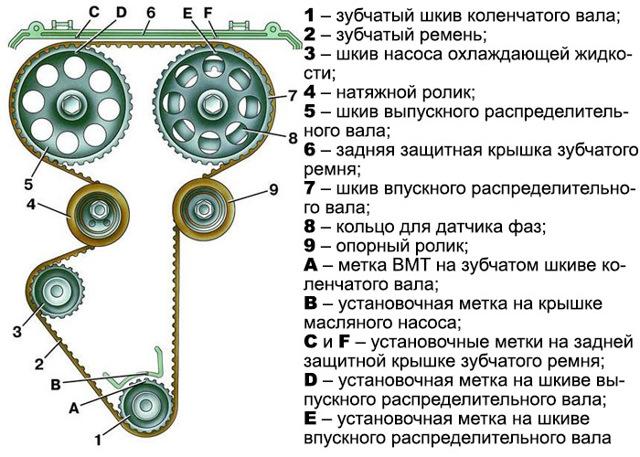 Замена ремня генератора Мазда СХ-5 - дело нехитрое