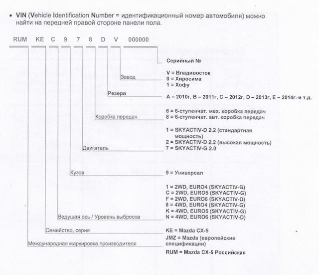 Где собирается Мазда 6 для России: Обзор заводов