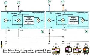 Изучаем систему afs на Mazda 6: Управляем головным светом