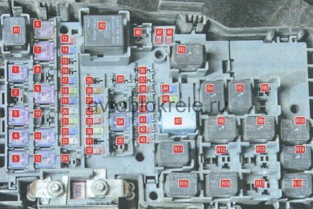 Где расположен блок комфорта в Мазда 6: Подробный обзор