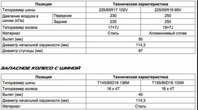 Летняя резина на Mazda cx-5: Советы экспертов по выбору