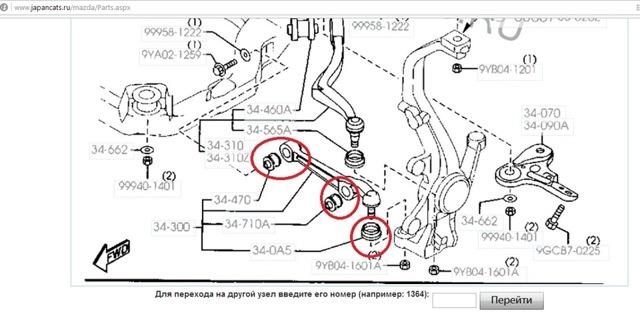 Передняя подвеска Мазда 6: Обзор конструкции и важные советы