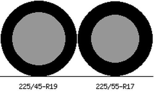 Шины для Мазда 3: Подходящие виды и размеры